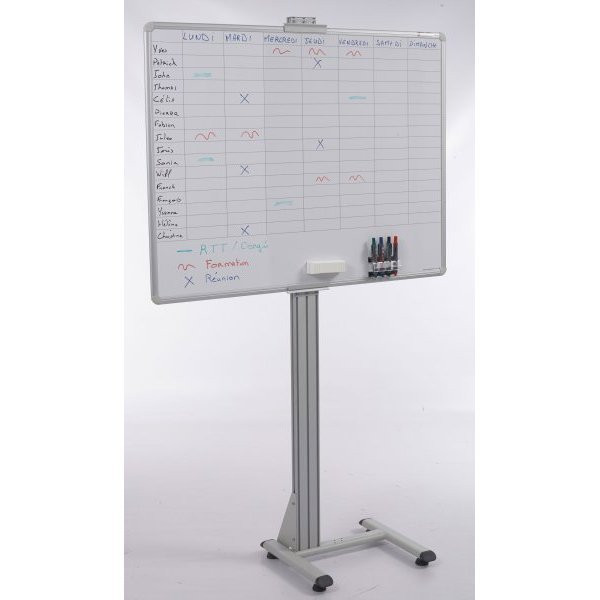Magnetic planning board